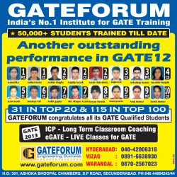 Gateforum Gate 2012 Result Ad in Eenadu Newspaper