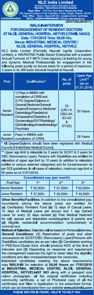 Nlc India Limited Invites Applications For Senior Resident Ad