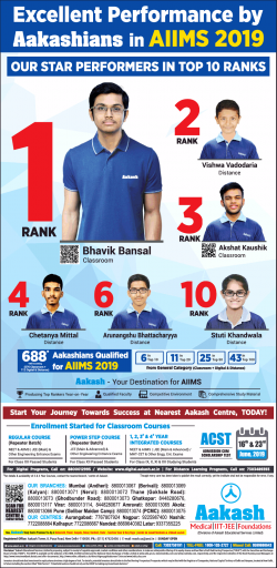 aakash-medical-iit-jee-foundation-excellent-performance-by-aakashians-in-aiims-2019-ad-times-of-india-mumbai-16-06-2019.png