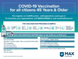 max-health-care-covid-19-vaccination-for-all-citizens-45-years-and-older-ad-times-of-india-delhi-01-04-2021