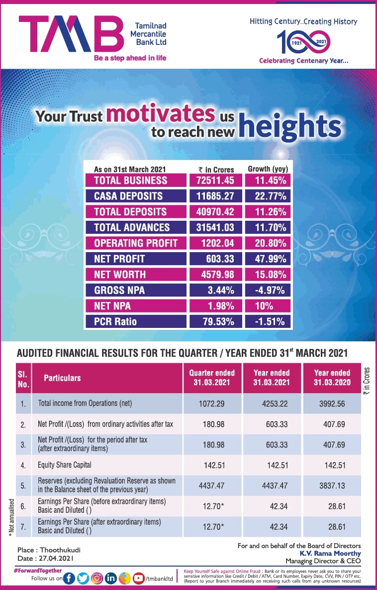 tamilnad-mercentile-bank-ltd-your-trust-motivates-us-to-reach-new-heights-ad-times-of-india-chennai-28-04-2021