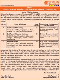bank-of-baroda-notice-annual-general-meeting-election-of-one-shareholder-director-ad-toi-bangalore-30-6-2021