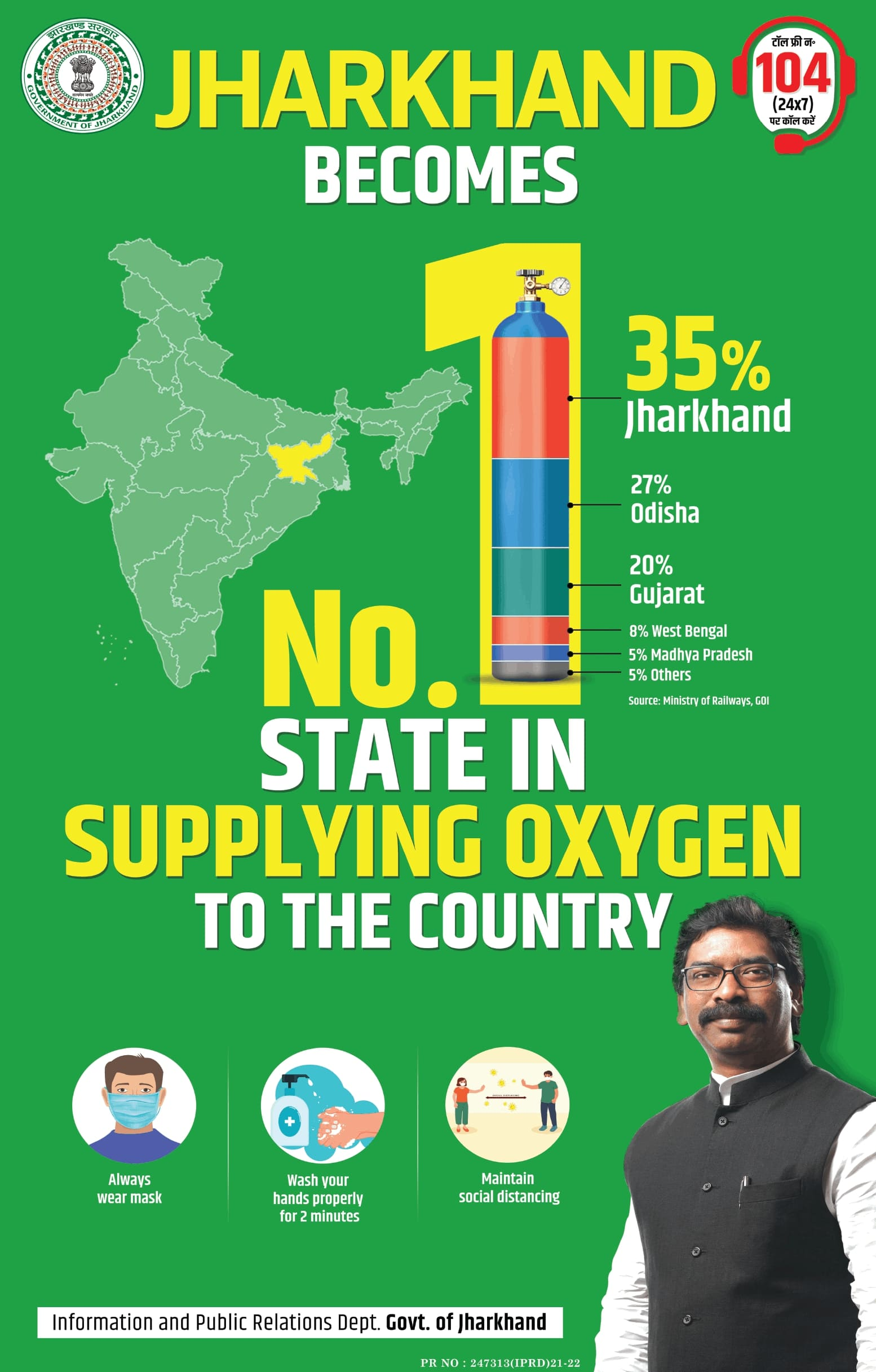 jharkhand-becomes-no-1-state-in-supplying-oxygento-the-country-ad-times-of-india-delhi-03-06-2021